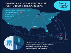 LifeStraw Deploys Water Purifier to Puerto Rico